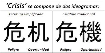 kanji de crisis