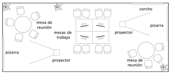 espacio físico de trabajo