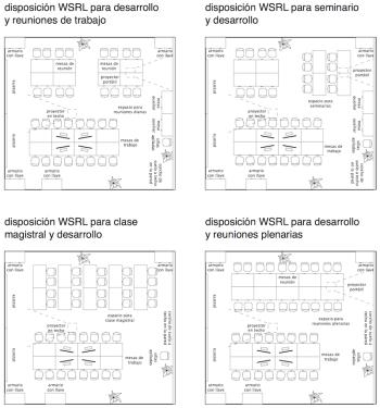configuraciones del wsrl para mostrar su versatilidad